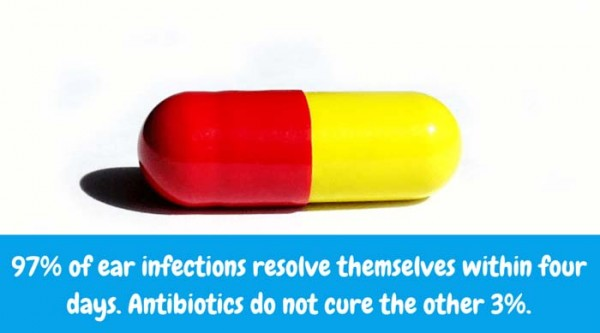 Avoid Antibiotics Clinical studies show that 97% of ear infections resolve themselves within four days. Antibiotics do not cure the other 3%!
