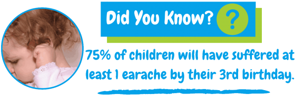 The First Aid Cap For Kids Ear Infection Symptoms And Earaches. 75% of children will have suffered at least 1 earache by their 3rd birthday.