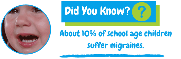 The First Aid Cap For Kids Migraines And Headaches In Children. About 10% of school age children suffer migraines.