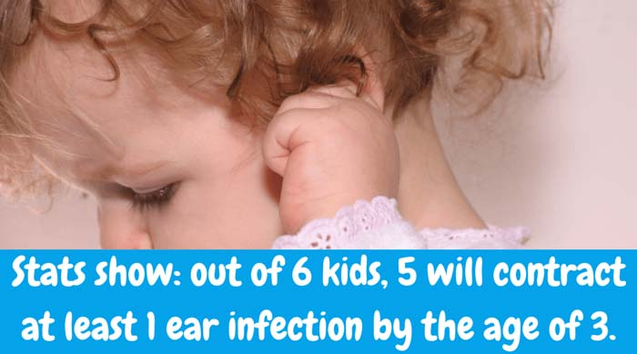 Ear infections are usually bacterial and occur as a result of fluid that builds up in back of the eardrum. Children are most susceptible to ear infections, although people of all ages can get them. Ear infections account for more doctor visits by children than any other childhood illness. They are also the main reason pediatricians prescribe antibiotics. Statistics report that out of six kids, five will contract at least one ear infection by three years of age.